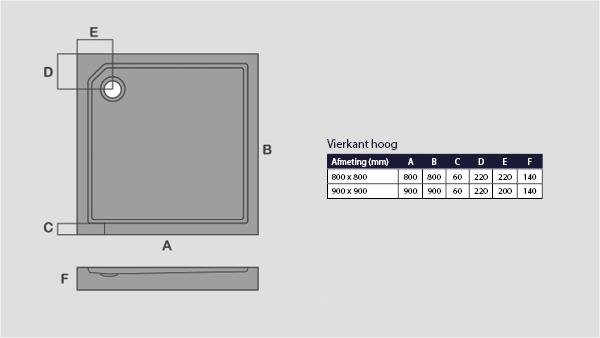 Technische tekening SMC douchebak