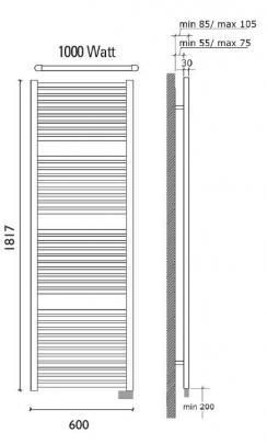 Tekening elektrische radiator